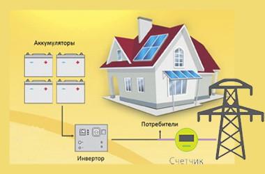 Система резервного питания 1 кВт.