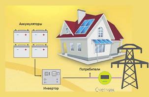 Система резервного питания 1 кВт., фото 2