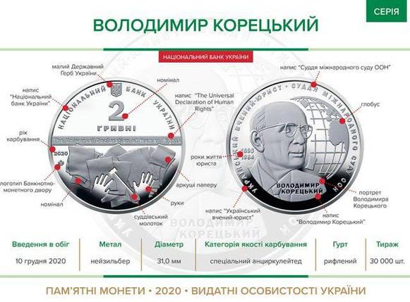 Володимир Корецький монета 2 гривні, фото 2