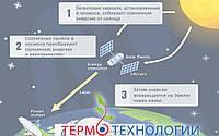 Солнечная энергетика из космоса: источник энергии будущего?