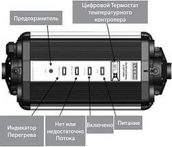 Elecro Titan Optima C-30 кВт электронагреватель для бассейнов , фото 2