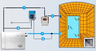 """Coasts KSB-90 9 кВт 380В парогенератор з виносним пультом KS-300 з функцією """"моментальний пар"""", фото 3"""