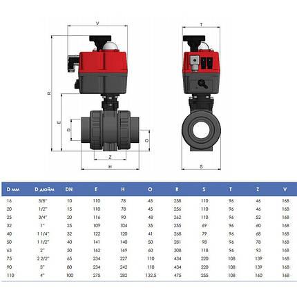 Кран шаровый EFFAST d90 мм (BDREBK1YA0900) с электроприводом PTFE/EPDM, фото 2
