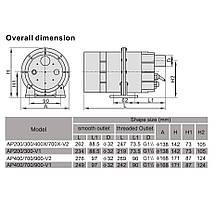 Компрессор одноступенчатый AquaViva DSU 900 (110 м3/ч, 220 В), фото 3