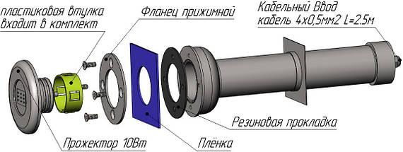 Aqua Sector 10 Вт RGB (AISI 316L) світлодіодний прожектор для басейну, фото 2