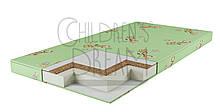 Матрац Children's Dream Кп 60х120 см Зеленый
