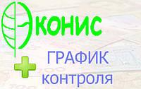 Предоставление консультационных по графику контроля за соблюдением нормативов ПДВ
