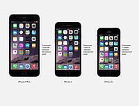 Apple Iphone 6 plus з США. Оригінал. Unlocked, фото 1