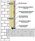 Звукоизоляционные материалы для стен Vibrofix ML 1200х1200х2,6мм самоклеющиеся, фото 3
