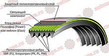 Ремень для бетономешалки