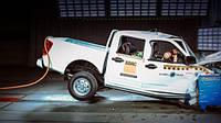 Назван самый опасный автомобиль в мире