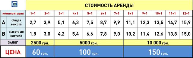 аренда вышки-туры Васильков