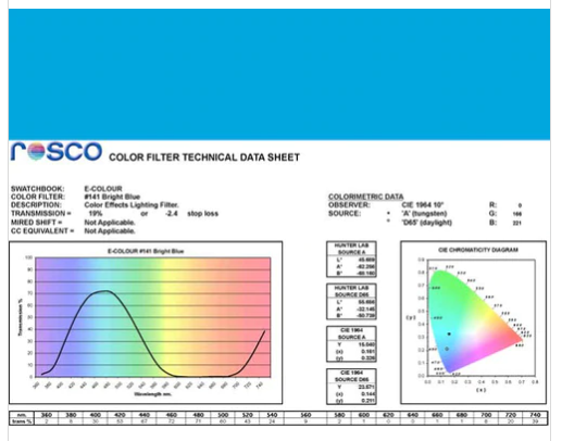 Фильтр Rosco E-Colour+ 141 Bright Blue Roll (61412), фото 1