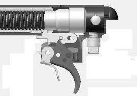 Недостатки витой пружины в пневматической винтовке