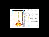 Дожигатель для газовой горелки (плитки), фото 3