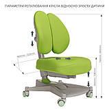Комплект для школьника стол-трансформер Sognare Grey + ортопедическое кресло FunDesk Contento Green, фото 10