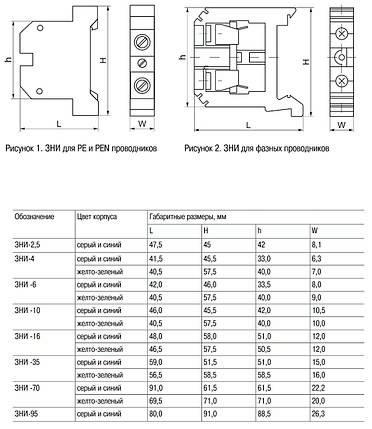 Зажим наборный ЗНИ-70мм2 (JXB250А) синий IEK, фото 2