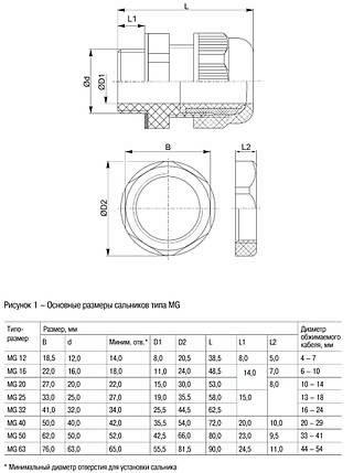 Сальник MG 40 диаметр проводника 20-29мм IP68 IEK, фото 2