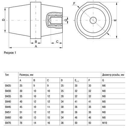 Изолятор SM60 (М8) силовой IEK, фото 2