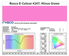 Фильтр Rosco EdgeMark E-247-Minus Green-1.22x7.62M (62474)