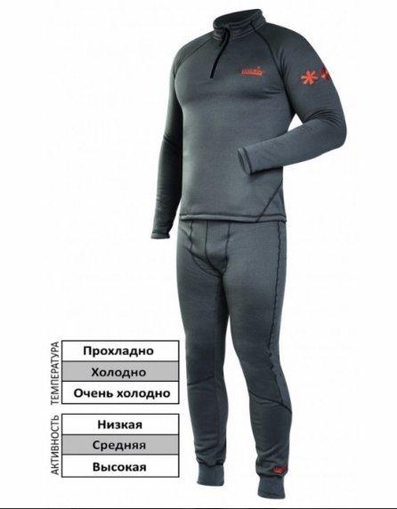 Термобелье NORFIN WINTER LINE  -15*С