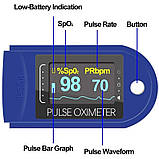 Пульсоксиметр Contec CMS50D Цветной OLED дисплей (25104), фото 4