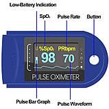 Пульсоксиметр Contec CMS50D Кольоровий OLED дисплей (23812), фото 4