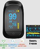Пульсоксиметр оксиметр на палец IMDK Medical A2 прибор для измерения пульса и уровня насыщения кислорода в, фото 2