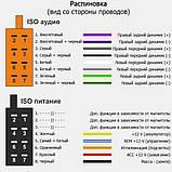 Перехідник ISO Citroen, Honda, Mitsubishi, Peugeot ACV 1132-02, фото 4