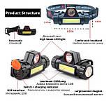 Налобный фонарь аккумуляторный с магнитом WX-8101, фото 4