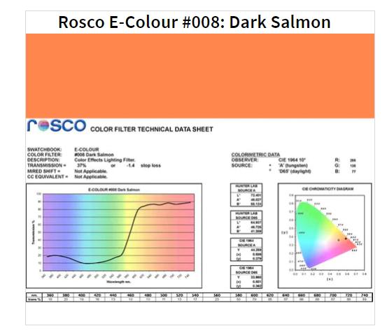 Фильтр Rosco E-Colour+ 008 Dark Salmon Roll (60082)