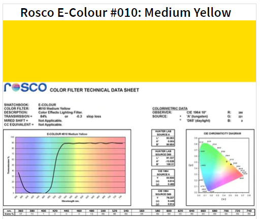Фильтр Rosco E-Colour+ 010 Medium Yellow Roll (60102)