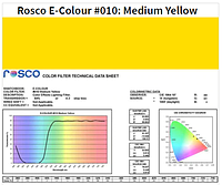 Фильтр Rosco E-Colour+ 010 Medium Yellow Roll (60102), фото 1