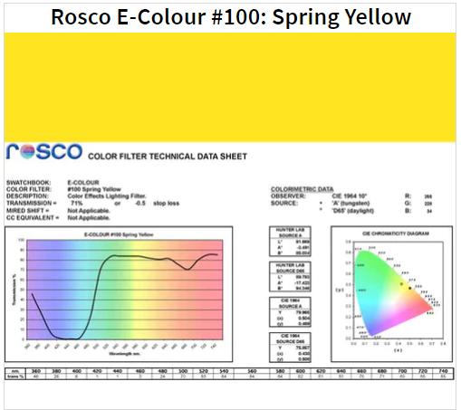 Фильтр Rosco E-Colour+ 100 Spring Yellow Roll (61002)
