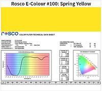 Фильтр Rosco E-Colour+ 100 Spring Yellow Roll (61002), фото 1
