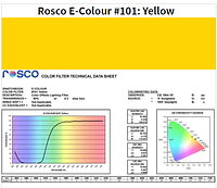Фильтр Rosco E-Colour+ 101 Yellow Roll (61012), фото 1