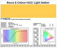 Фильтр Rosco E-Colour+ 102 Light Amber Roll (61022), фото 1