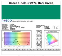 Фильтр Rosco E-Colour+ 124 Dark Green Roll (61242), фото 1