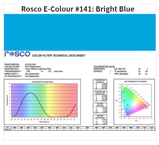 Фильтр Rosco E-Colour+ 141 Bright Blue Roll (61412)