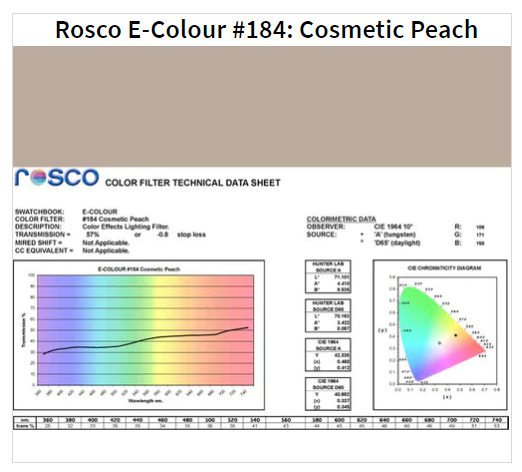 Фильтр Rosco E-Colour+ 184 Cosmetic Peach Roll (61842)