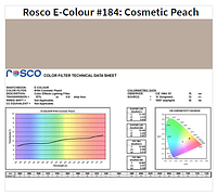 Фильтр Rosco E-Colour+ 184 Cosmetic Peach Roll (61842), фото 1