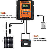 PVSC70A 70А 12/24В MPPT Контроллер заряда солнечных батарей (модулей) с Дисплеем + 2USB Контролер заряду, фото 2