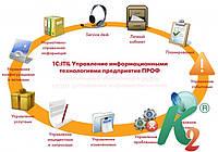 ITIL Управление информационными технологиями предприятия ПРОФ