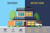 Развитие солнечных электростанций с накопителями в Украине.