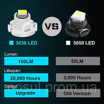 T3 Led Canbus (3030 SMD) светодиодная лампа автомобильная (цвет КРАСНЫЙ) светодиод панель приборов подсветка