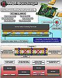 Анизотропная пленка HITACHI AC-2056R-35 1.5мм X1м токопроводящая Z-axis токопроводящий скотч, фото 4