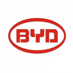 Дзеркала для BYD