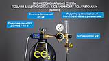 Подогреватель углекислого газа ПЭ–01ДМ, фото 6