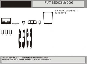 Fiat Sedici 2006↗ гг. Накладки на панель (Hartman) Светлый шпон