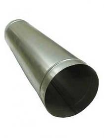 Труби оцинкована сталь